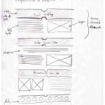 La importancia del diseño y desarrollo Web