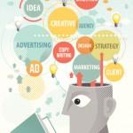 ¿Por qué contratar una Agencia de Marketing Online? Diseño web en Málaga